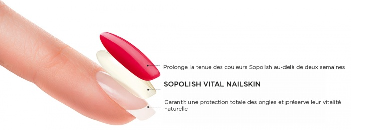 vernis semi-permanent pronails, sopolish, Sopolish Protect and Peel, Vital NailSkin, dépose peel-of
